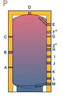 Akumuliacinės talpos - Elmitra UAB