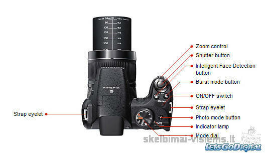 Fujifilm S3300