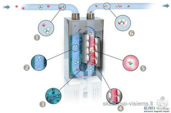Vandens nukalkinimo sistema DROPSON